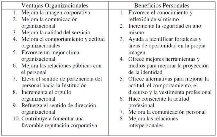 Inteligencia Emocional e Imagen Profesional (4/4)